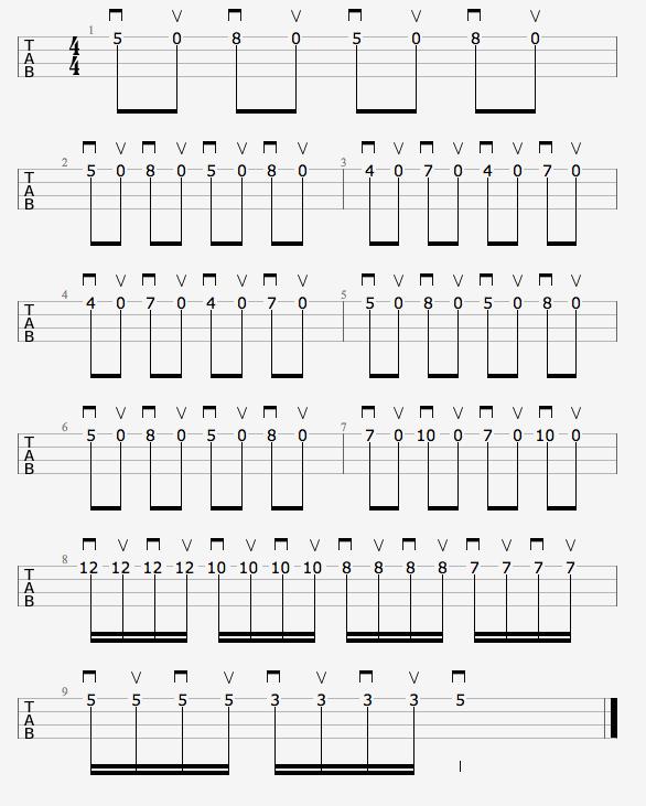 Guitar : guitar tablature manuscript paper Guitar Tablature Manuscript Paper , Guitar Tablature ...